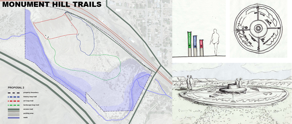Mockup of potential trail development on Monument Hill